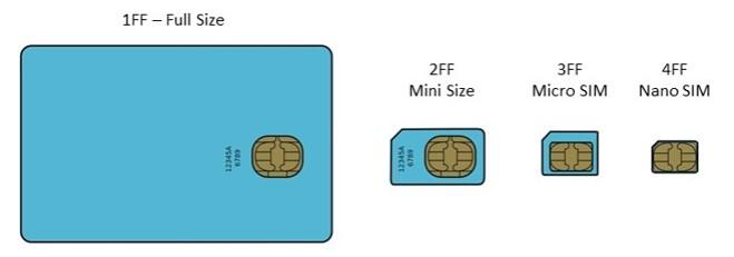 Différentes tailles des cartes SIM